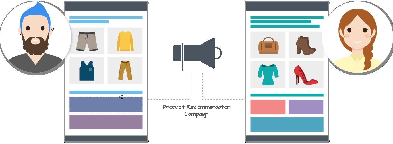 Facebook Ads Enhance Product Image