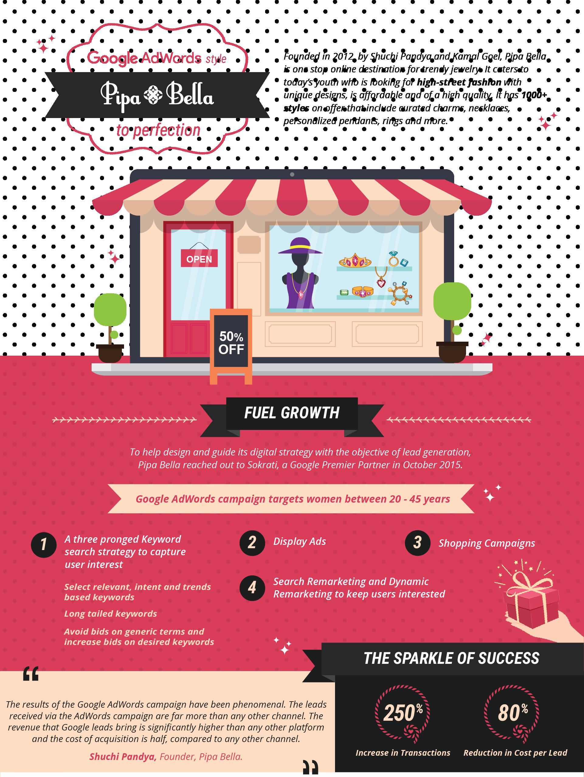pipabella Infographic